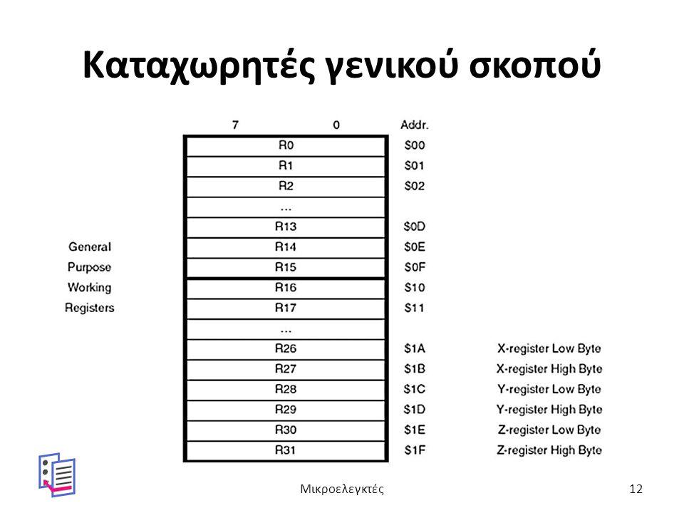 Καταχωρητές γενικού σκοπού Μικροελεγκτές12