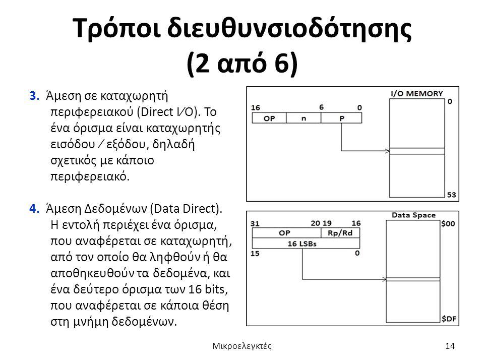 Τρόποι διευθυνσιοδότησης (2 από 6) 3. Άμεση σε καταχωρητή περιφερειακού (Direct I⁄O). Το ένα όρισμα είναι καταχωρητής εισόδου ⁄ εξόδου, δηλαδή σχετικό