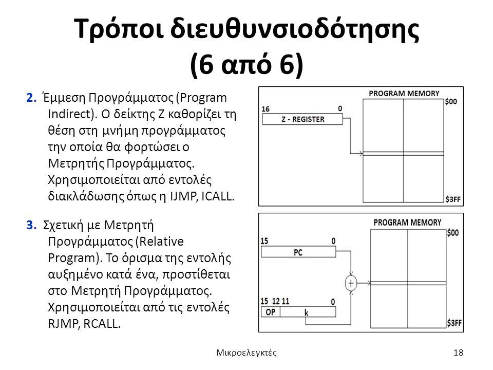 Τρόποι διευθυνσιοδότησης (6 από 6) 2. Έμμεση Προγράμματος (Program Indirect). Ο δείκτης Ζ καθορίζει τη θέση στη μνήμη προγράμματος την οποία θα φορτώσ