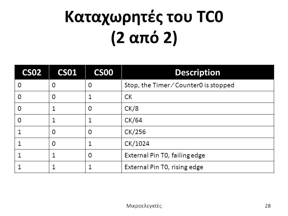 Καταχωρητές του TC0 (2 από 2) CS02CS01CS00Description 000Stop, the Timer ⁄ Counter0 is stopped 001CK 010CK/8 011CK/64 100CK/256 101CK/1024 110External