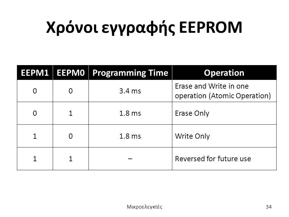 Χρόνοι εγγραφής EEPROM EEPM1EEPM0Programming TimeOperation 003.4 ms Erase and Write in one operation (Atomic Operation) 011.8 msErase Only 101.8 msWri