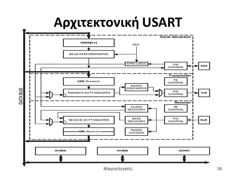 Αρχιτεκτονική USART Μικροελεγκτές36