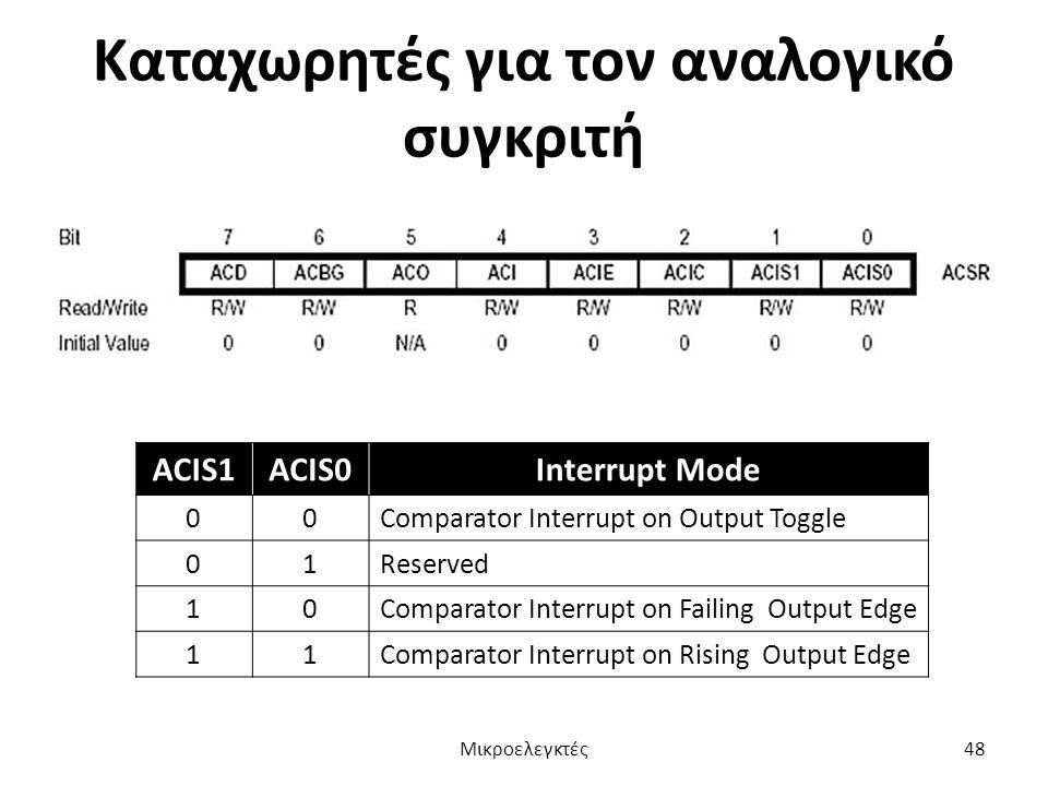 Καταχωρητές για τον αναλογικό συγκριτή ACIS1ACIS0Interrupt Mode 00Comparator Interrupt on Output Toggle 01Reserved 10Comparator Interrupt on Failing O