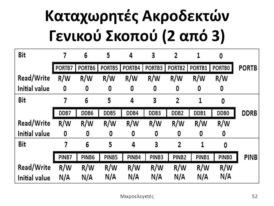 Καταχωρητές Ακροδεκτών Γενικού Σκοπού (2 από 3) Μικροελεγκτές52