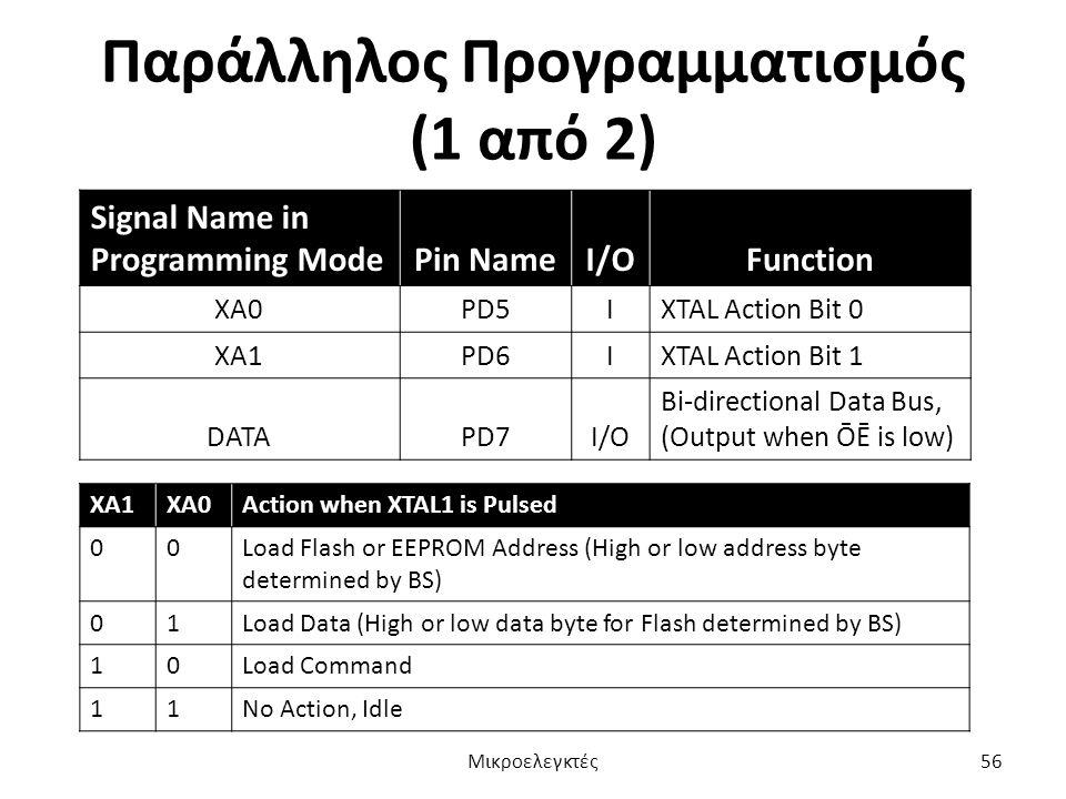 Παράλληλος Προγραμματισμός (1 από 2) Signal Name in Programming ModePin NameI/OFunction XA0PD5IXTAL Action Bit 0 XA1PD6IXTAL Action Bit 1 DATAPD7I/O B