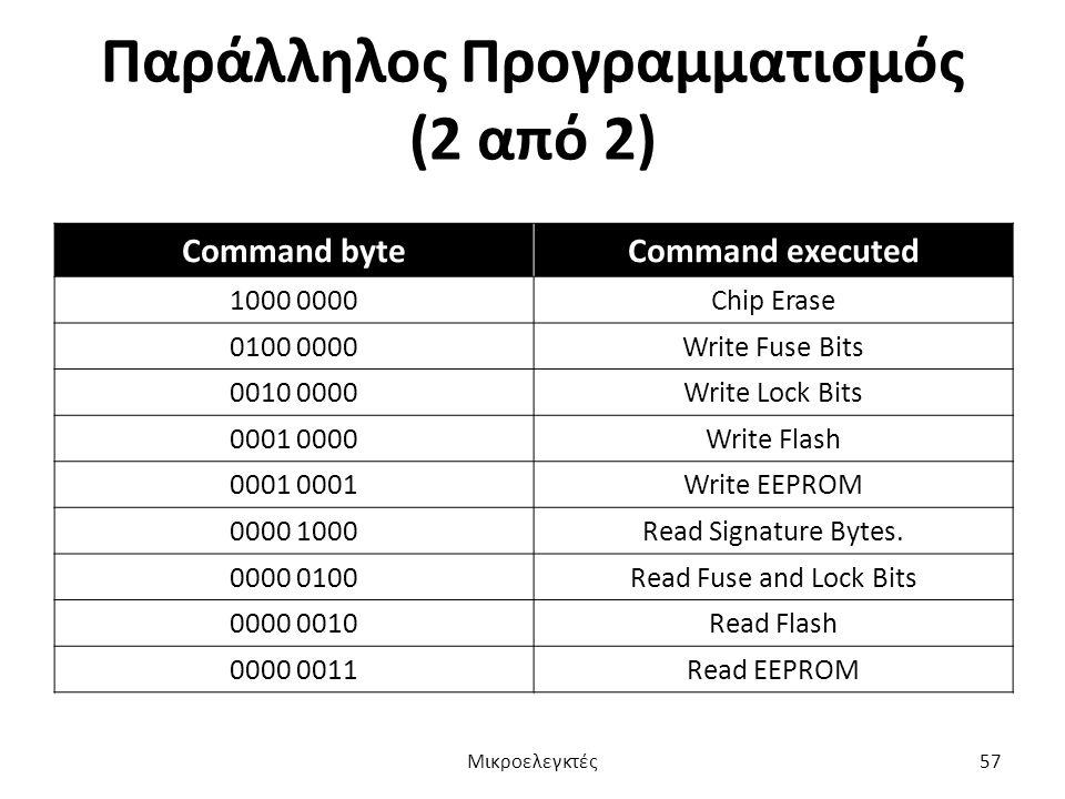 Παράλληλος Προγραμματισμός (2 από 2) Command byteCommand executed 1000 0000Chip Erase 0100 0000Write Fuse Bits 0010 0000Write Lock Bits 0001 0000Write