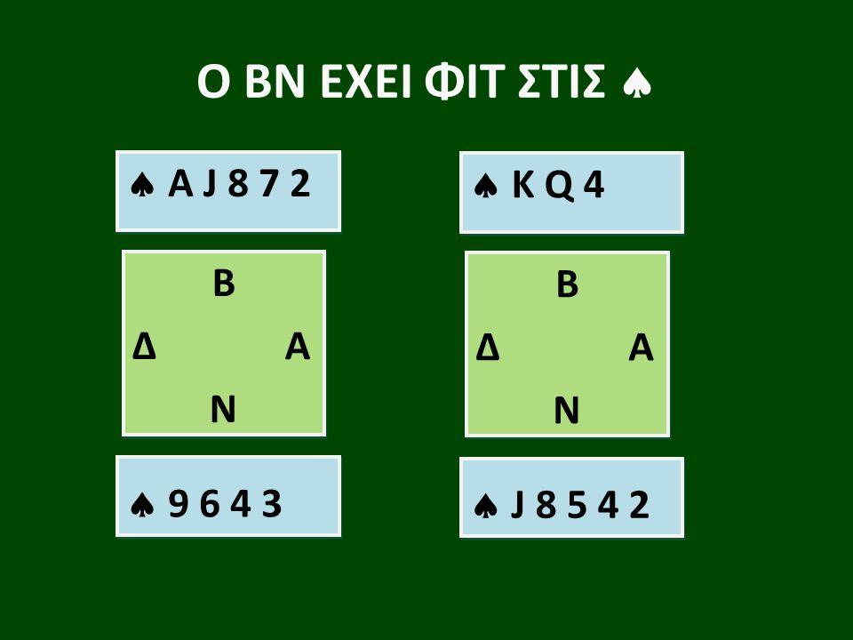  9 6 4 3  A J 8 7 2 B Δ Α Ν B Δ Α Ν  J 8 5 4 2  Κ Q 4 B Δ Α Ν B Δ Α Ν Ο ΒΝ ΕΧΕΙ ΦΙΤ ΣΤΙΣ 
