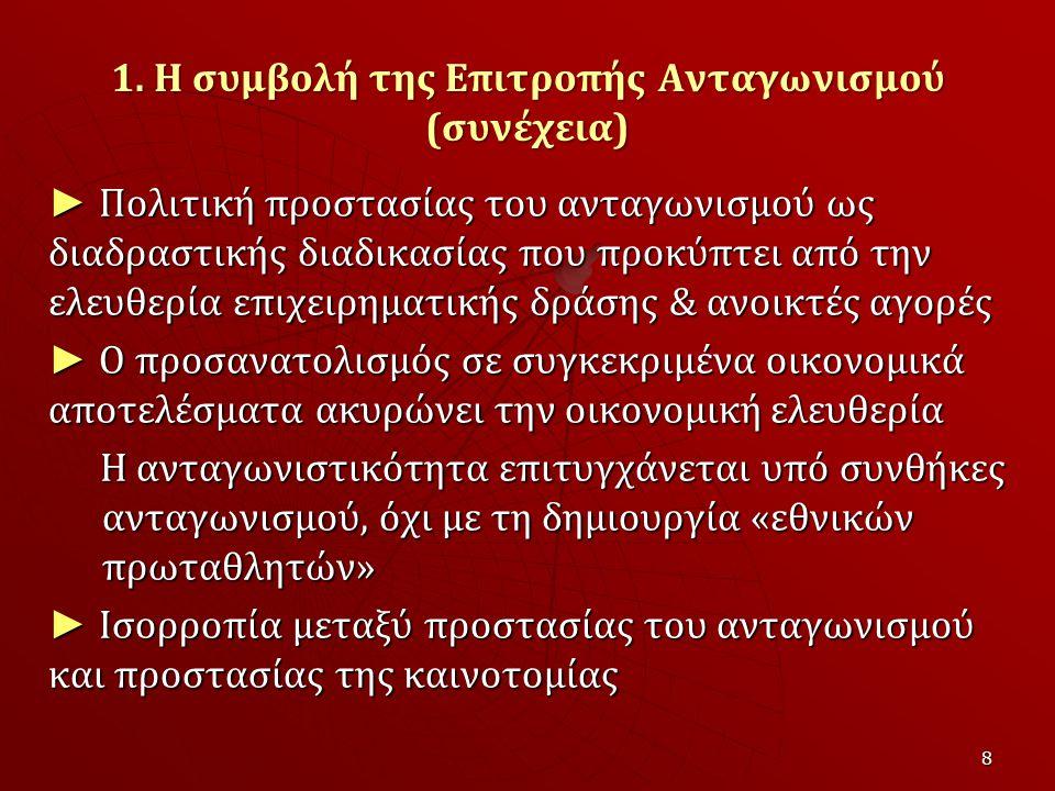 1. Η συμβολή της Επιτροπής Ανταγωνισμού (συνέχεια) ► Πολιτική προστασίας του ανταγωνισμού ως διαδραστικής διαδικασίας που προκύπτει από την ελευθερία