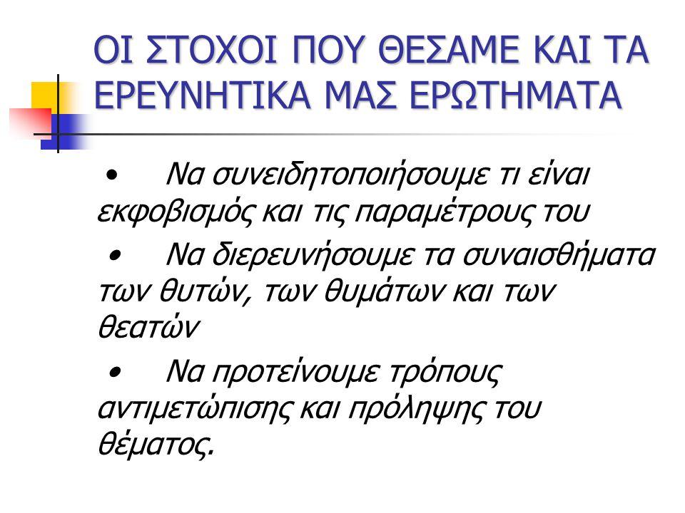 ΑΝΤΙΣΤΑΘΕΙΤΕ ΣΤΟΝ ΕΚΦΟΒΙΣΜΟ