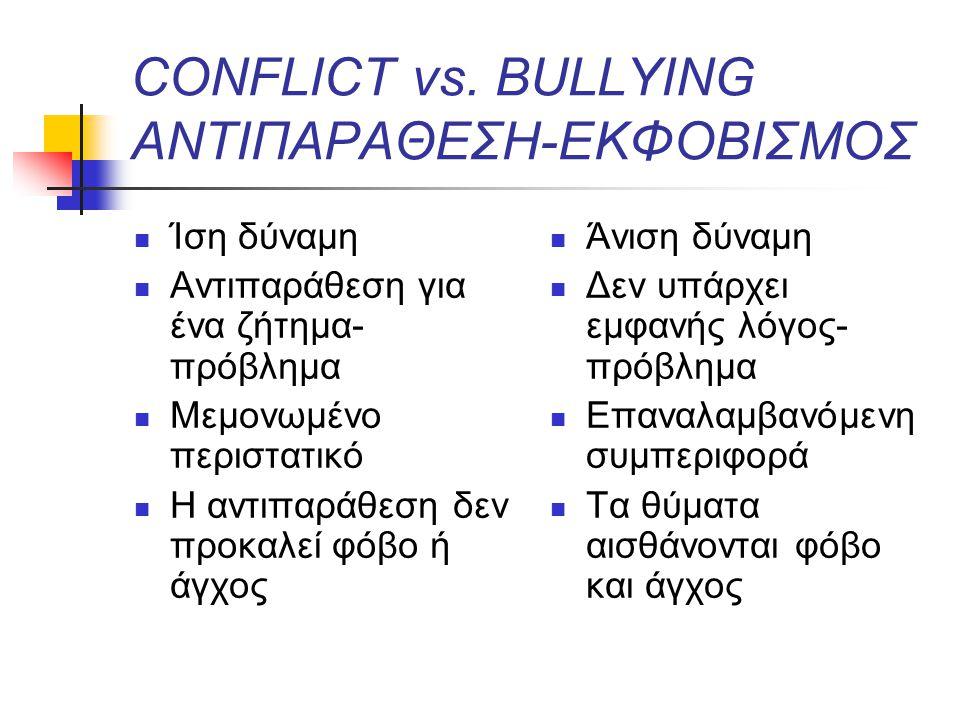 CONFLICT vs. BULLYING ANTIΠΑΡΑΘΕΣΗ-ΕΚΦΟΒΙΣΜΟΣ Ίση δύναμη Αντιπαράθεση για ένα ζήτημα- πρόβλημα Μεμονωμένο περιστατικό Η αντιπαράθεση δεν προκαλεί φόβο
