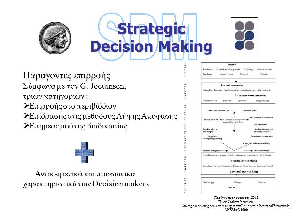 Strategic Decision Making Παράγοντες επιρροής στο SDM Πηγή: Graham Jocumsen, Strategic marketing decision making in small business-a theoretical Framework, ANZMAC 2000 Παράγοντες επιρροής Σύμφωνα με τον G.