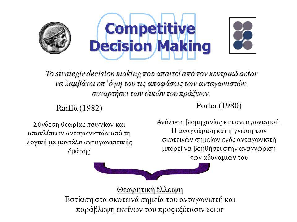 Competitive Decision Making To strategic decision making που απαιτεί από τον κεντρικό actor να λαμβάνει υπ' όψη του τις αποφάσεις των ανταγωνιστών, συναρτήσει των δικών του πράξεων.