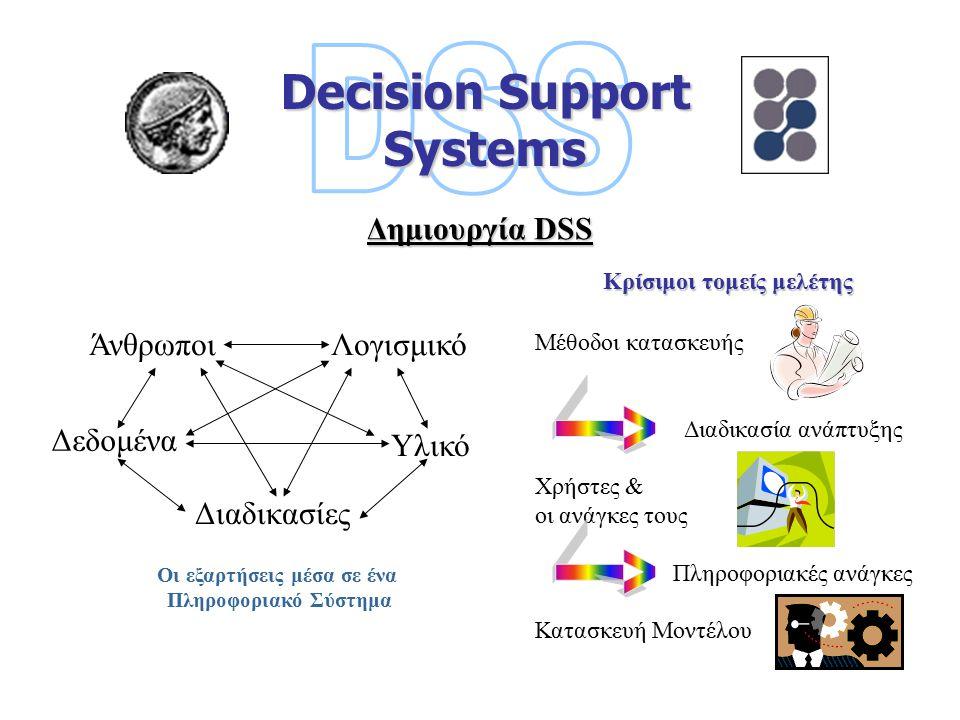 Decision Support Systems Άνθρωποι Υλικό Διαδικασίες Δεδομένα Λογισμικό Δημιουργία DSS Οι εξαρτήσεις μέσα σε ένα Πληροφοριακό Σύστημα Κρίσιμοι τομείς μελέτης Μέθοδοι κατασκευής Διαδικασία ανάπτυξης Χρήστες & οι ανάγκες τους Πληροφοριακές ανάγκες Κατασκευή Μοντέλου