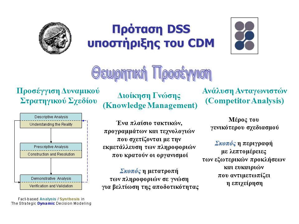 Πρόταση DSS υποστήριξης του CDM Προσέγγιση Δυναμικού Στρατηγικού Σχεδίου Διοίκηση Γνώσης (Knowledge Management) Ένα πλαίσιο τακτικών, προγραμμάτων και τεχνολογιών που σχετίζονται με την εκμετάλλευση των πληροφοριών που κρατούν οι οργανισμοί Σκοπός Σκοπός η μετατροπή των πληροφοριών σε γνώση για βελτίωση της αποδοτικότητας Ανάλυση Ανταγωνιστών (Competitor Analysis) Μέρος του γενικότερου σχεδιασμού Σκοπός Σκοπός η περιγραφή με λεπτομέρειες των εξωτερικών προκλήσεων και ευκαιριών που αντιμετωπίζει η επιχείρηση