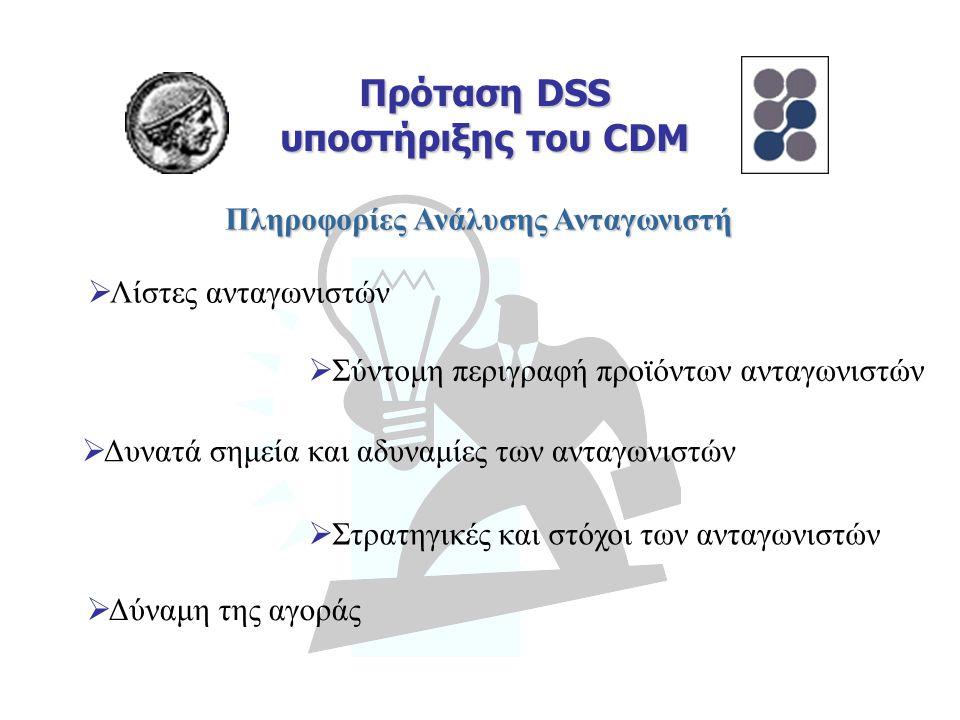 Πρόταση DSS υποστήριξης του CDM Πληροφορίες Ανάλυσης Ανταγωνιστή  Λίστες ανταγωνιστών  Σύντομη περιγραφή προϊόντων ανταγωνιστών  Δυνατά σημεία και αδυναμίες των ανταγωνιστών  Στρατηγικές και στόχοι των ανταγωνιστών  Δύναμη της αγοράς