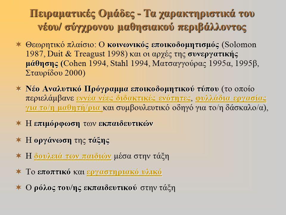 Ομάδες Σύγκρισης/ Ελέγχου Αρχικόερωτηματολόγιο  Αρχικό γραπτό ερωτηματολόγιο (ίδιο με το αρχικό ερωτηματολόγιο που συμπλήρωσαν οι πειραματικές ομάδες - καταγραφή ιδεών πριν τη διδασκαλία) παραδοσιακού/ συμβατικού  Διδασκαλία παραδοσιακού/ συμβατικού τύπου εννοιών και φαινομένων του ηλεκτρισμού  Τελικόερωτηματολόγιο  Τελικό γραπτό ερωτηματολόγιο (ίδιο με το τελικό ερωτηματολόγιο που συμπλήρωσαν οι πειραματικές ομάδες - καταγραφή ιδεών μετά τη διδασκαλία)