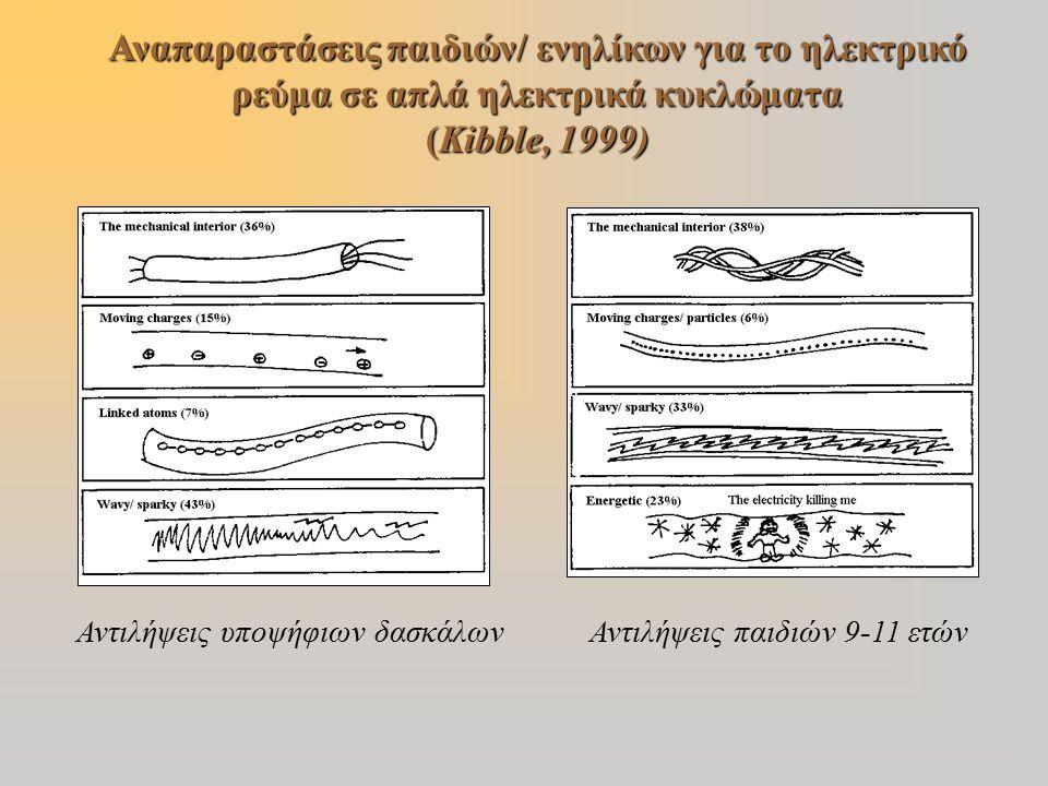   Από την ανασκόπηση της διεθνούς και της ελληνικής βιβλιογραφίας προκύπτει ότι:   πραγματοποιήθηκαν αρκετές εργασίες αναφορικά με τη χρήση αναλογιών για τη διδασκαλία και μάθηση εννοιών και φαινομένων του ηλεκτρισμού (Dupin & Joshua 1989, Morse 1993, Jabin & Smith 1994, Newton & Newton 1996, Heywood & Parker 1997, Schwedes 2001, Κουμαράς 2002, Paatz et al.