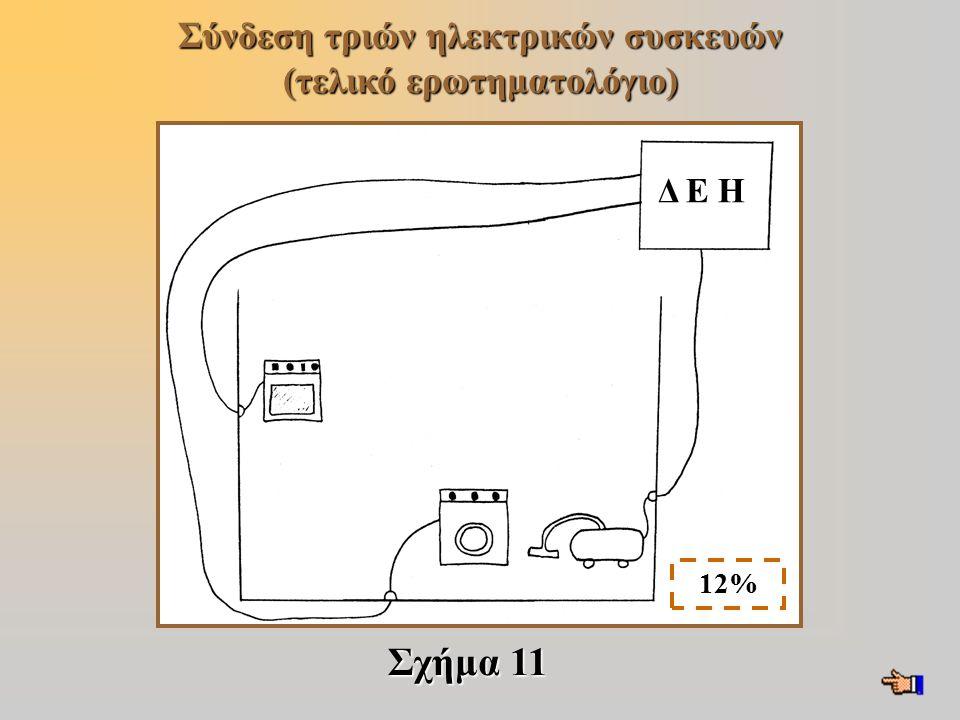 Σχήμα 11 Σύνδεση τριών ηλεκτρικών συσκευών (τελικό ερωτηματολόγιο) 12% Δ Ε Η