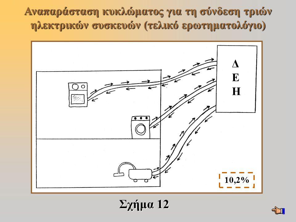 Σχήμα 13 Παράλληλη σύνδεση τριών ηλεκτρικών συσκευών (τελικό ερωτηματολόγιο) 53,5%