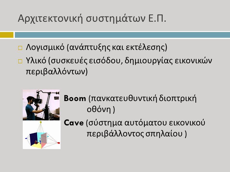 Αρχιτεκτονική συστημάτων Ε. Π.  Λογισμικό ( ανάπτυξης και εκτέλεσης )  Υλικό ( συσκευές εισόδου, δημιουργίας εικονικών περιβαλλόντων ) Boom ( πανκατ
