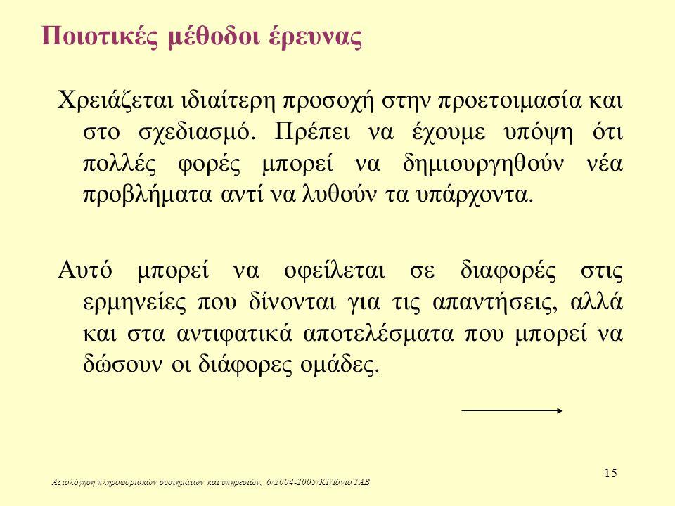 Αξιολόγηση πληροφοριακών συστημάτων και υπηρεσιών, 6/2004-2005/ΚΤ/Ιόνιο ΤΑΒ 15 Ποιοτικές μέθοδοι έρευνας Χρειάζεται ιδιαίτερη προσοχή στην προετοιμασία και στο σχεδιασμό.