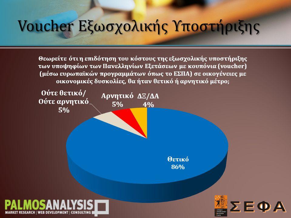 Voucher Εξωσχολικής Υποστήριξης