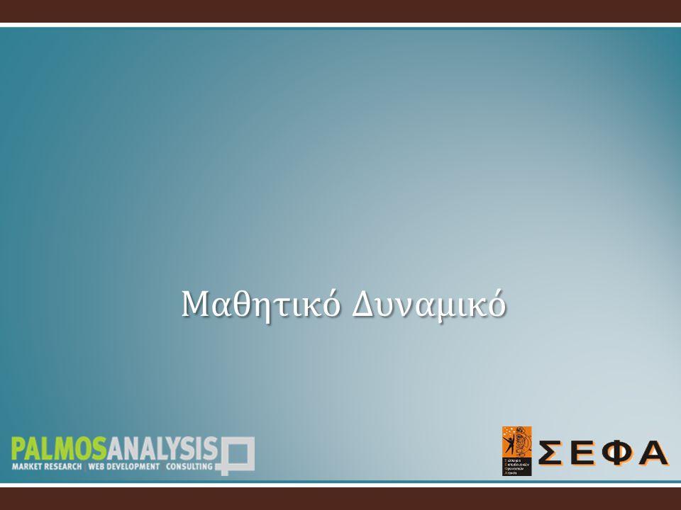 Αξιολόγηση Ιδιαιτέρων/ Φροντιστηρίου Μ.Ε.