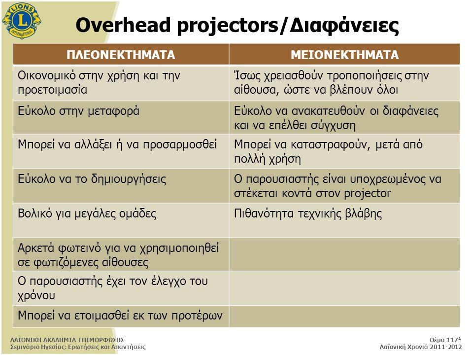 ΛΑΪΟΝΙΚΗ ΑΚΑΔΗΜΙΑ ΕΠΙΜΟΡΦΩΣΗΣ Θέμα 117 Α Σεμινάριο Ηγεσίας: Ερωτήσεις και Απαντήσεις Λαϊονική Χρονιά 2011-2012 Overhead projectors/Διαφάνειες ΠΛΕΟΝΕΚΤΗΜΑΤΑΜΕΙΟΝΕΚΤΗΜΑΤΑ Οικονομικό στην χρήση και την προετοιμασία Ίσως χρειασθούν τροποποιήσεις στην αίθουσα, ώστε να βλέπουν όλοι Εύκολο στην μεταφοράΕύκολο να ανακατευθούν οι διαφάνειες και να επέλθει σύγχυση Μπορεί να αλλάξει ή να προσαρμοσθείΜπορεί να καταστραφούν, μετά από πολλή χρήση Εύκολο να το δημιουργήσειςΟ παρουσιαστής είναι υποχρεωμένος να στέκεται κοντά στον projector Βολικό για μεγάλες ομάδεςΠιθανότητα τεχνικής βλάβης Αρκετά φωτεινό για να χρησιμοποιηθεί σε φωτιζόμενες αίθουσες Ο παρουσιαστής έχει τον έλεγχο του χρόνου Μπορεί να ετοιμασθεί εκ των προτέρων