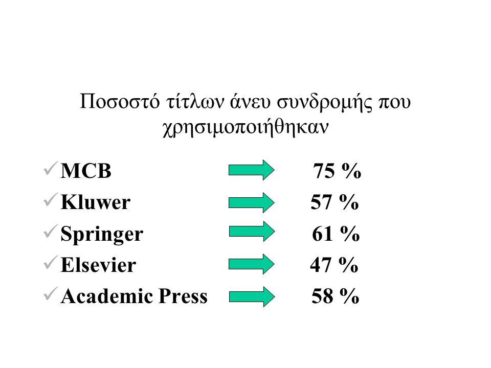 Ποσοστό τίτλων άνευ συνδρομής που χρησιμοποιήθηκαν MCB 75 % Kluwer 57 % Springer 61 % Elsevier 47 % Academic Press 58 %