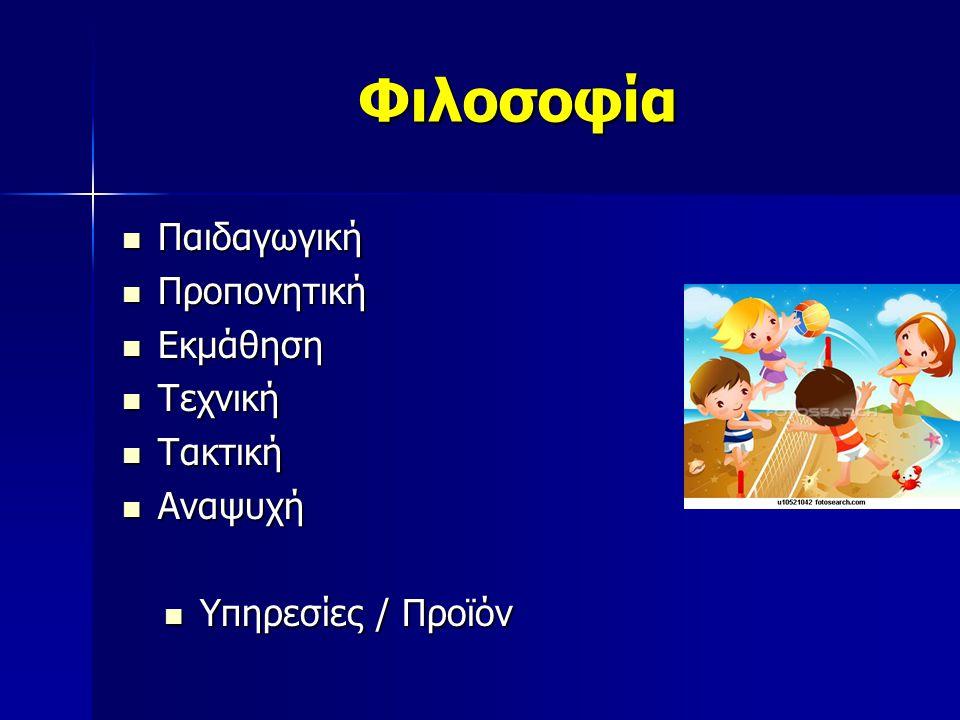 Φιλοσοφία Παιδαγωγική Παιδαγωγική Προπονητική Προπονητική Εκμάθηση Εκμάθηση Τεχνική Τεχνική Τακτική Τακτική Αναψυχή Αναψυχή Υπηρεσίες / Προϊόν Υπηρεσί
