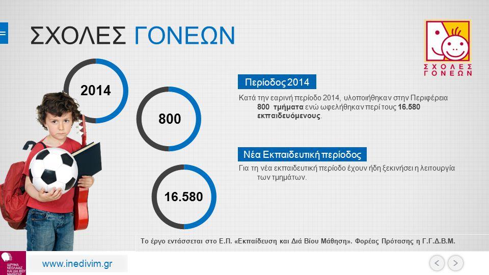 Περίοδος 2014 Κατά την εαρινή περίοδο 2014, υλοποιήθηκαν στην Περιφέρεια 800 τμήματα ενώ ωφελήθηκαν περί τους 16.580 εκπαιδευόμενους.