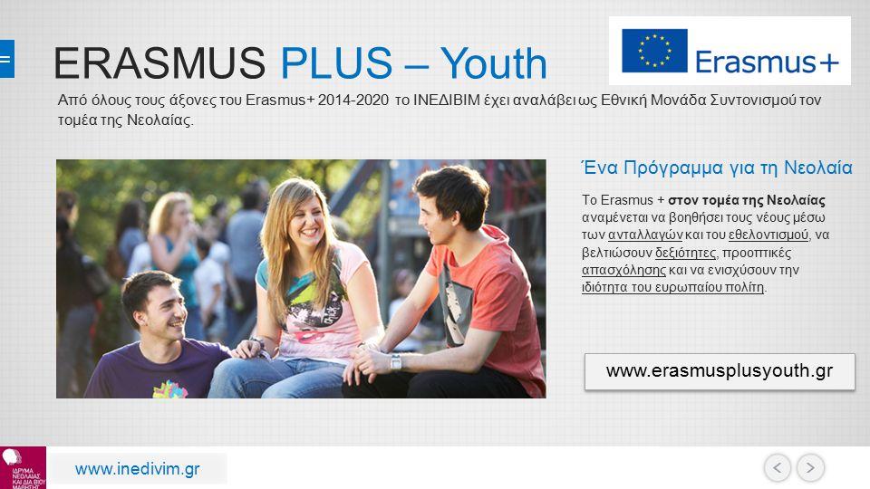 Ένα Πρόγραμμα για τη Νεολαία Το Erasmus + στον τομέα της Νεολαίας αναμένεται να βοηθήσει τους νέους μέσω των ανταλλαγών και του εθελοντισμού, να βελτιώσουν δεξιότητες, προοπτικές απασχόλησης και να ενισχύσουν την ιδιότητα του ευρωπαίου πολίτη.