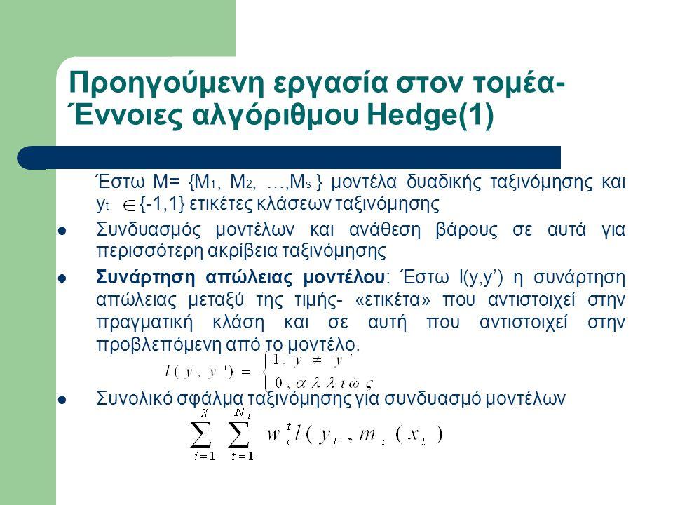 Προηγούμενη εργασία στον τομέα- Έννοιες αλγόριθμου Hedge(2) Παράγοντας ποινής β: ορίζεται για τον καθορισμό της μείωσης του βάρους ενός μοντέλου για κάθε λάθος πρόβλεψη Βάρος μοντέλου (για περισσότερη ακρίβεια ταξινόμησης) 1.
