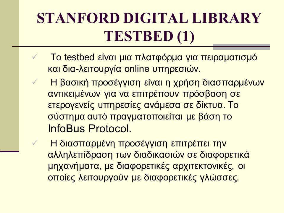 STANFORD DIGITAL LIBRARY TESTBED (1) To testbed είναι μια πλατφόρμα για πειραματισμό και δια-λειτουργία online υπηρεσιών. Η βασική προσέγγιση είναι η