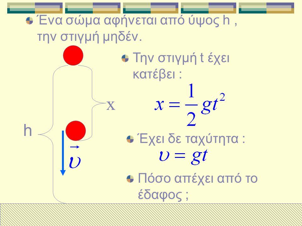 Εξισώσεις ελεύθερης πτώσης. Και λίγα Μαθηματικά τώρα.