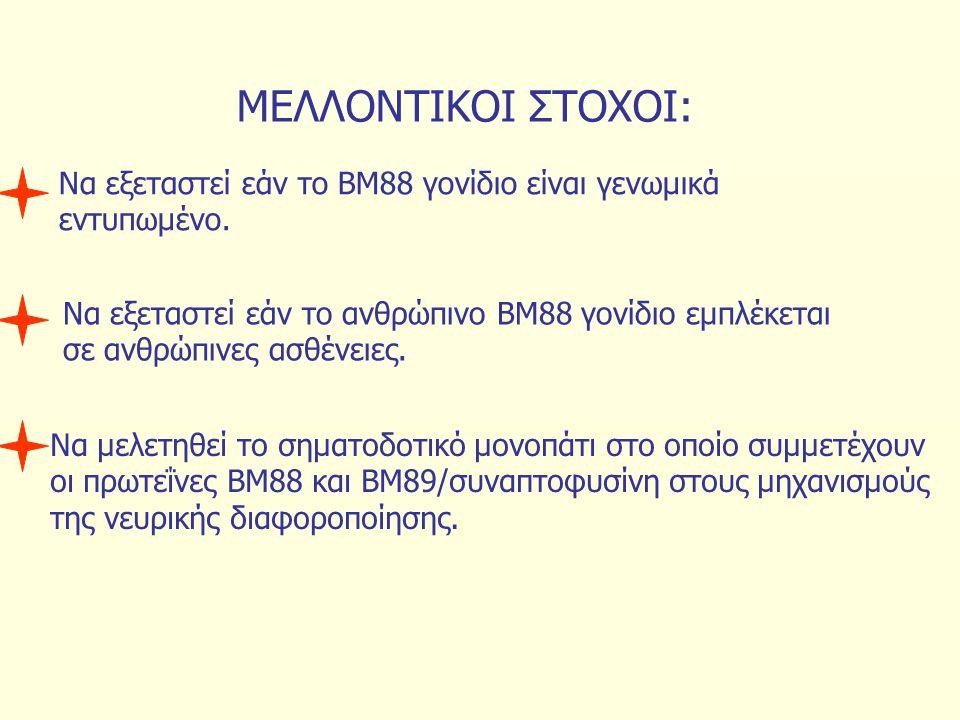ΜΕΛΛΟΝΤΙΚΟΙ ΣΤΟΧΟΙ: Να εξεταστεί εάν το ΒΜ88 γονίδιο είναι γενωμικά εντυπωμένο. Να εξεταστεί εάν το ανθρώπινο ΒΜ88 γονίδιο εμπλέκεται σε ανθρώπινες ασ