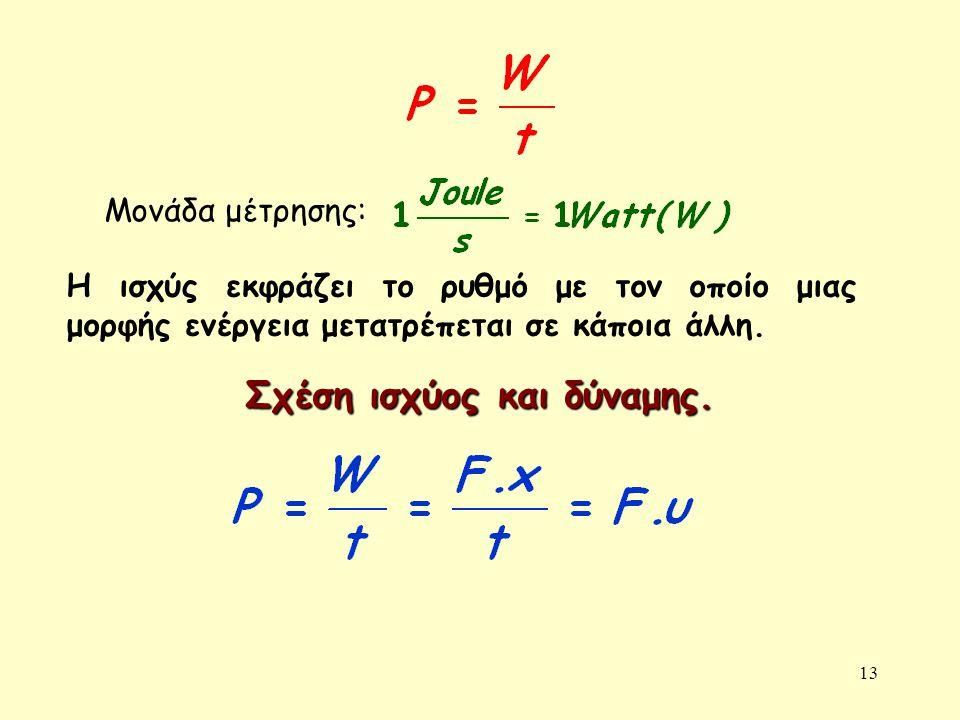 13 Η ισχύς εκφράζει το ρυθμό με τον οποίο μιας μορφής ενέργεια μετατρέπεται σε κάποια άλλη. Μονάδα μέτρησης: Σχέση ισχύος και δύναμης.