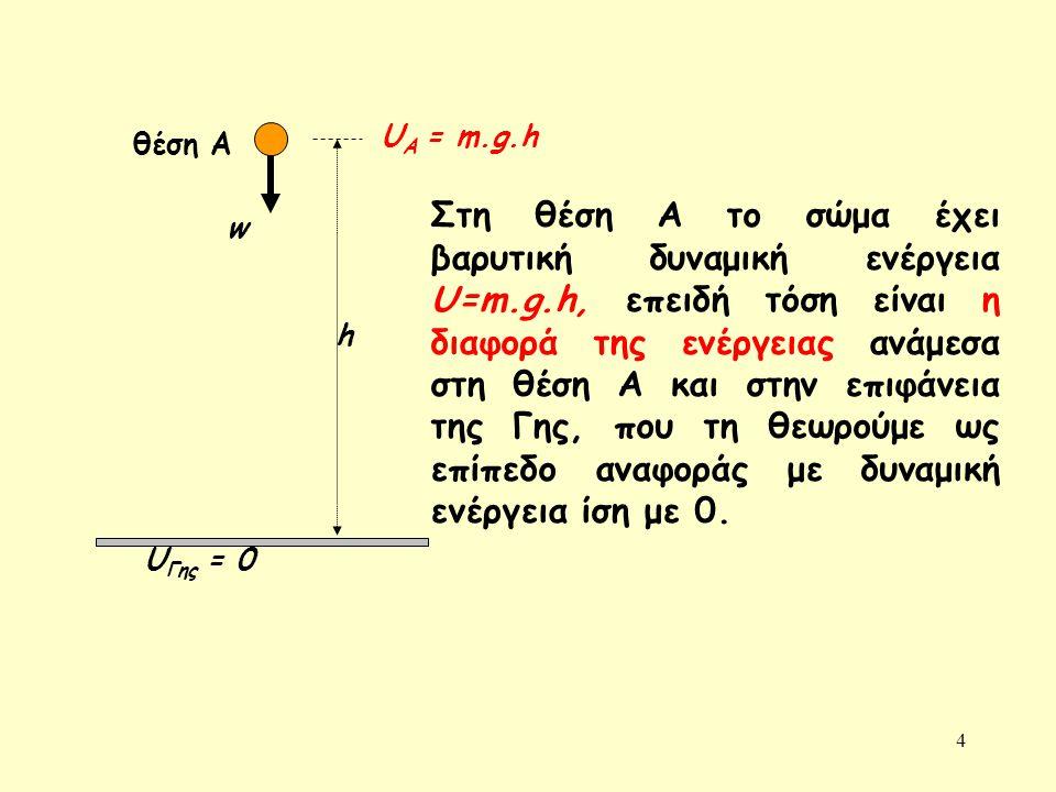 4 θέση A w h Στη θέση Α το σώμα έχει βαρυτική δυναμική ενέργεια U=m.g.h, επειδή τόση είναι η διαφορά της ενέργειας ανάμεσα στη θέση Α και στην επιφάνε