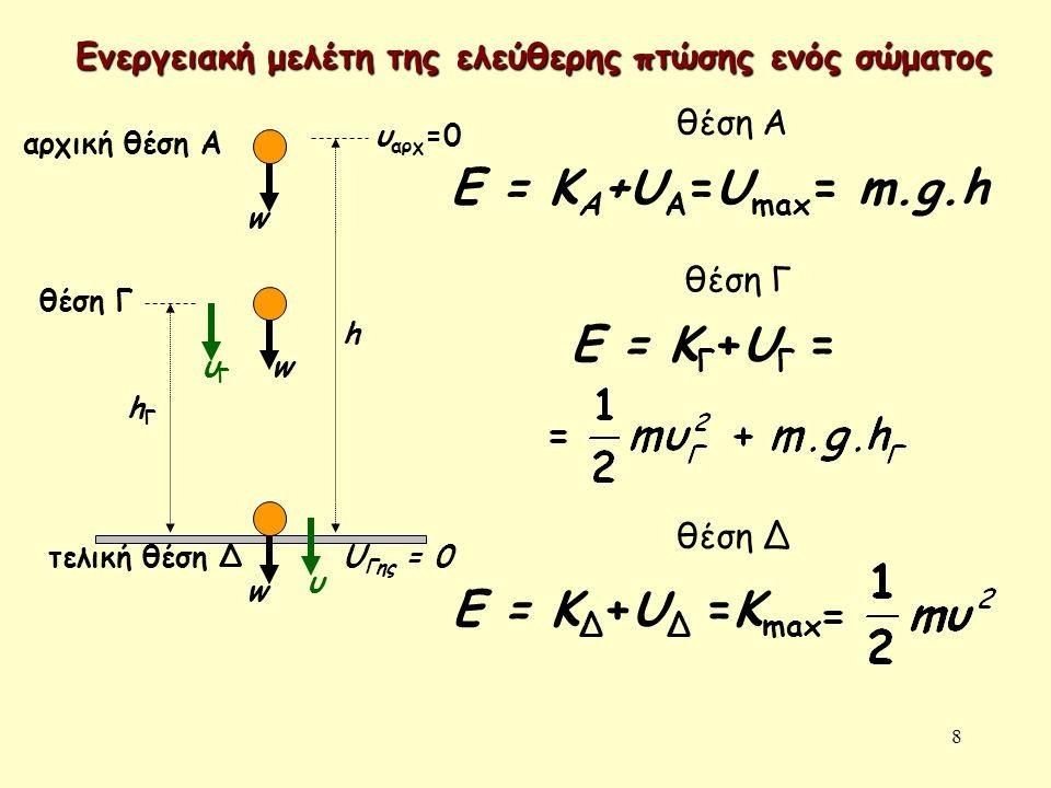 8 αρχική θέση A w τελική θέση Δ h υ αρχ =0 w w hΓhΓ υΓυΓ θέση Γ υ E = K A +U A =U max = m.g.h θέση Α θέση Γ E = K Γ +U Γ = θέση Δ E = Κ Δ +U Δ =Κ max