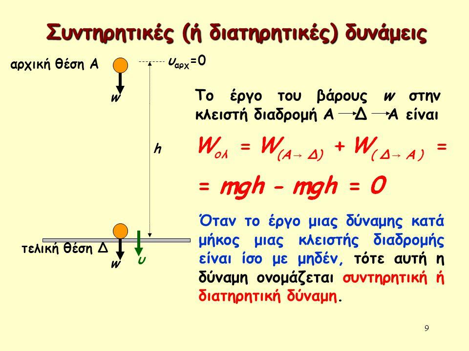 9 αρχική θέση A w τελική θέση Δ h υ αρχ =0 w υ Συντηρητικές (ή διατηρητικές) δυνάμεις Το έργο του βάρους w στην κλειστή διαδρομή Α Δ Α είναι Όταν το έ