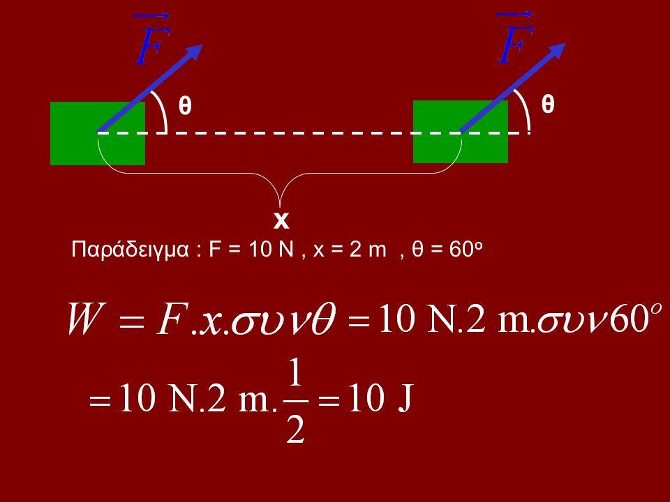 θ x Ορίζεται ως Έργο το μονόμετρο μέγεθος : Μονάδα : 1 Ν.1 m= 1 N.m