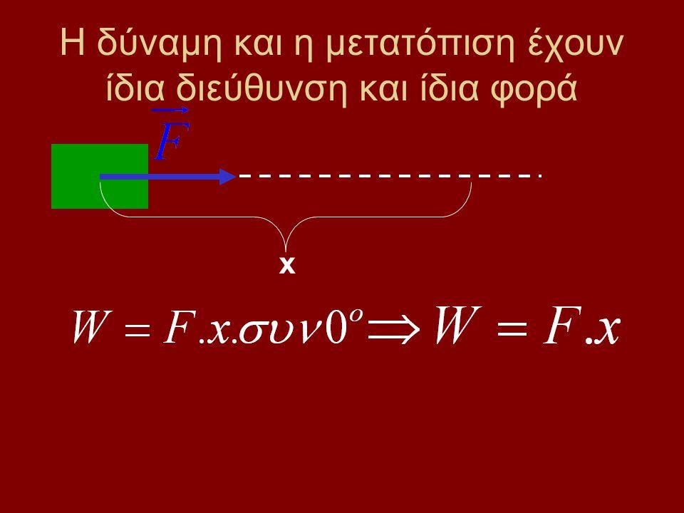 θθ x Παράδειγμα : F = 10 N, x = 2 m, θ = 60 ο