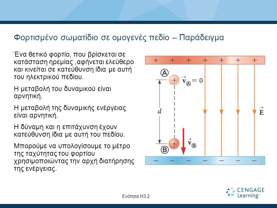 Φορτισμένο σωματίδιο σε ομογενές πεδίο – Παράδειγμα Ένα θετικό φορτίο, που βρίσκεται σε κατάσταση ηρεμίας,αφήνεται ελεύθερο και κινείται σε κατεύθυνση