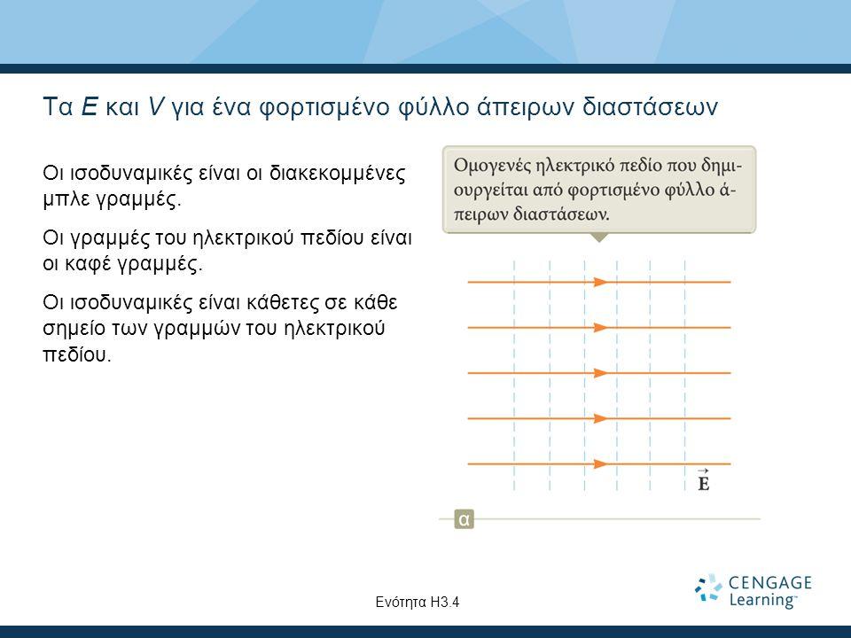Τα E και V για ένα φορτισμένο φύλλο άπειρων διαστάσεων Οι ισοδυναμικές είναι οι διακεκομμένες μπλε γραμμές. Οι γραμμές του ηλεκτρικού πεδίου είναι οι