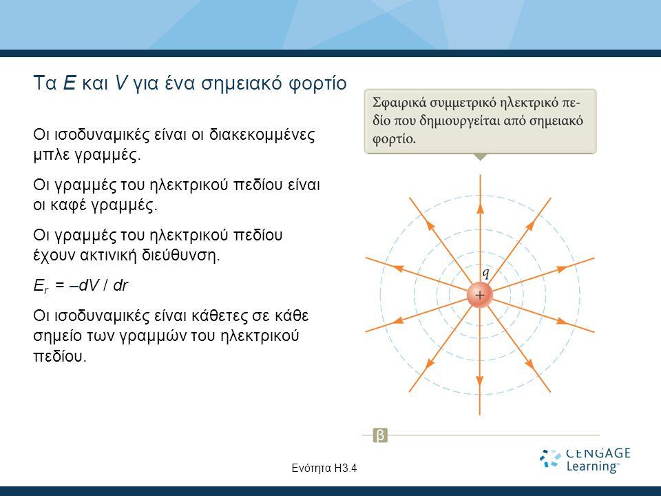 Τα E και V για ένα σημειακό φορτίο Οι ισοδυναμικές είναι οι διακεκομμένες μπλε γραμμές. Οι γραμμές του ηλεκτρικού πεδίου είναι οι καφέ γραμμές. Οι γρα