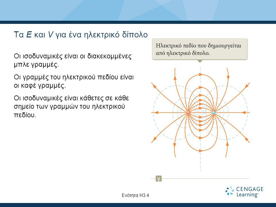 Τα E και V για ένα ηλεκτρικό δίπολο Οι ισοδυναμικές είναι οι διακεκομμένες μπλε γραμμές. Οι γραμμές του ηλεκτρικού πεδίου είναι οι καφέ γραμμές. Οι ισ