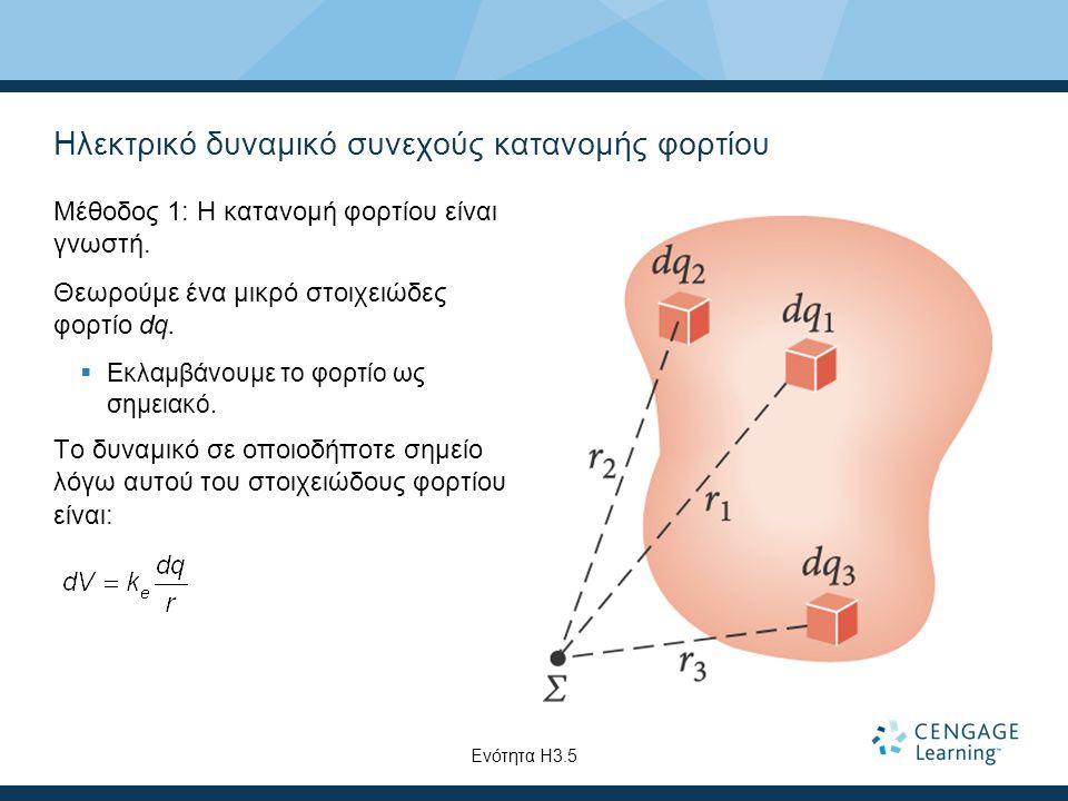 Ηλεκτρικό δυναμικό συνεχούς κατανομής φορτίου Μέθοδος 1: Η κατανομή φορτίου είναι γνωστή. Θεωρούμε ένα μικρό στοιχειώδες φορτίο dq.  Εκλαμβάνουμε το