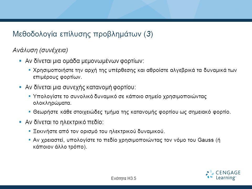 Μεθοδολογία επίλυσης προβλημάτων (3) Ανάλυση (συνέχεια)  Αν δίνεται μια ομάδα μεμονωμένων φορτίων:  Χρησιμοποιήστε την αρχή της υπέρθεσης και αθροίσ
