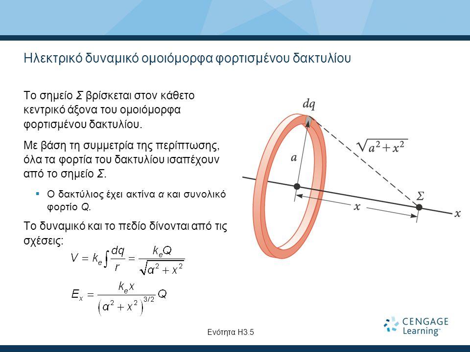 Ηλεκτρικό δυναμικό ομοιόμορφα φορτισμένου δακτυλίου Το σημείο Σ βρίσκεται στον κάθετο κεντρικό άξονα του ομοιόμορφα φορτισμένου δακτυλίου. Με βάση τη