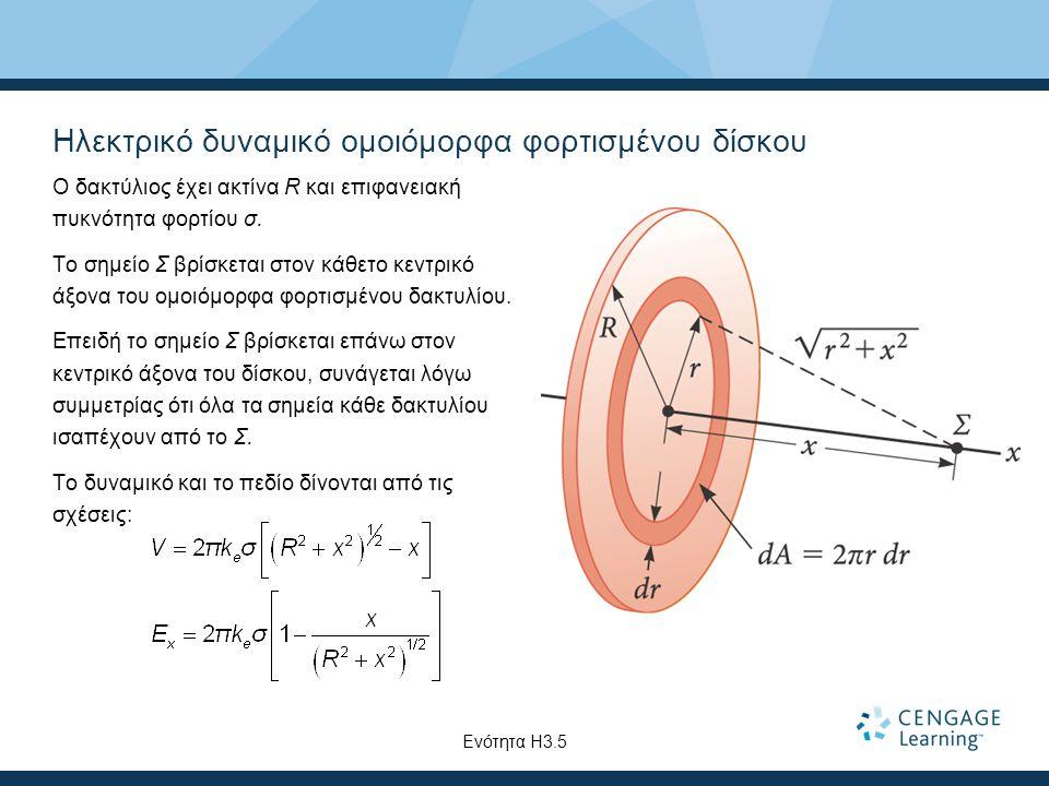 Ηλεκτρικό δυναμικό ομοιόμορφα φορτισμένου δίσκου Ο δακτύλιος έχει ακτίνα R και επιφανειακή πυκνότητα φορτίου σ. Το σημείο Σ βρίσκεται στον κάθετο κεντ